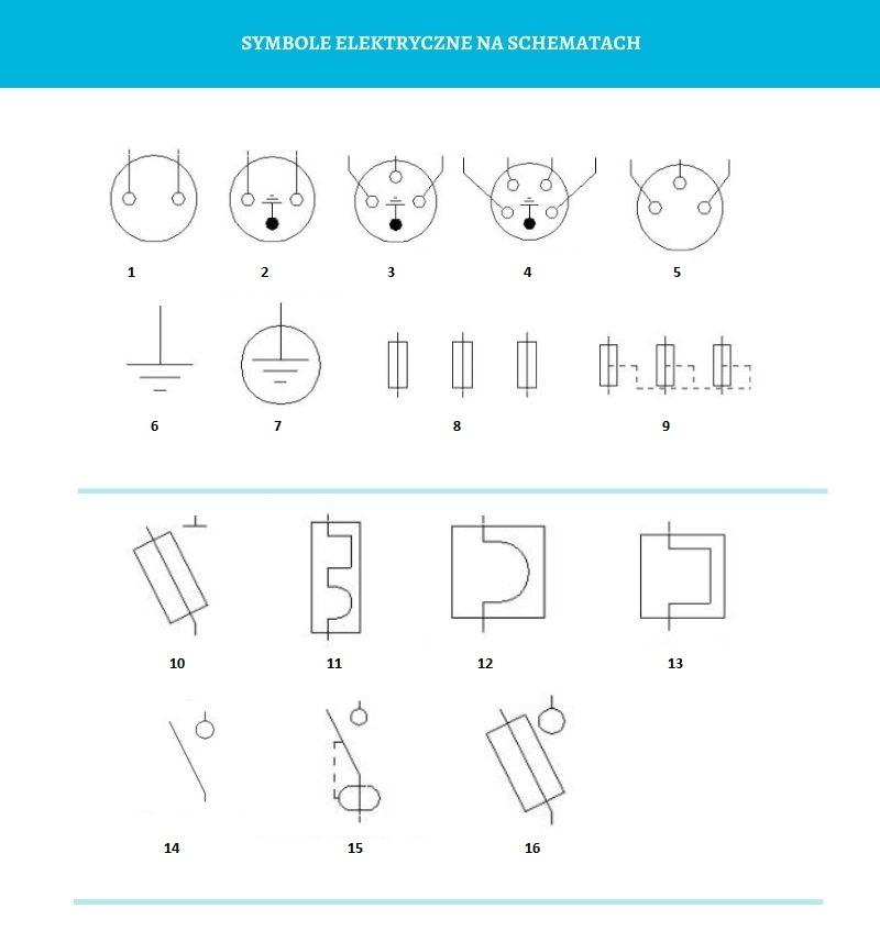 Symbole elektryczne iich znaczenie